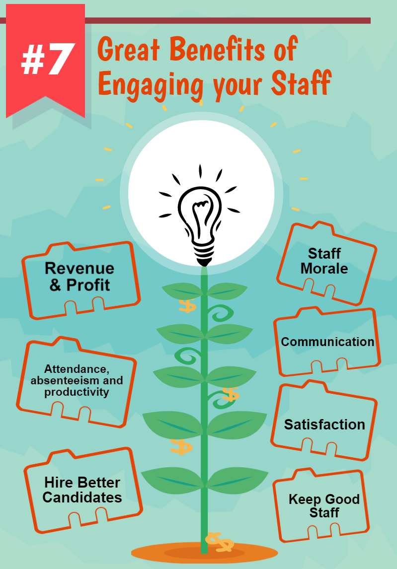 great benefits of engaging your staff employee engagement ideas
