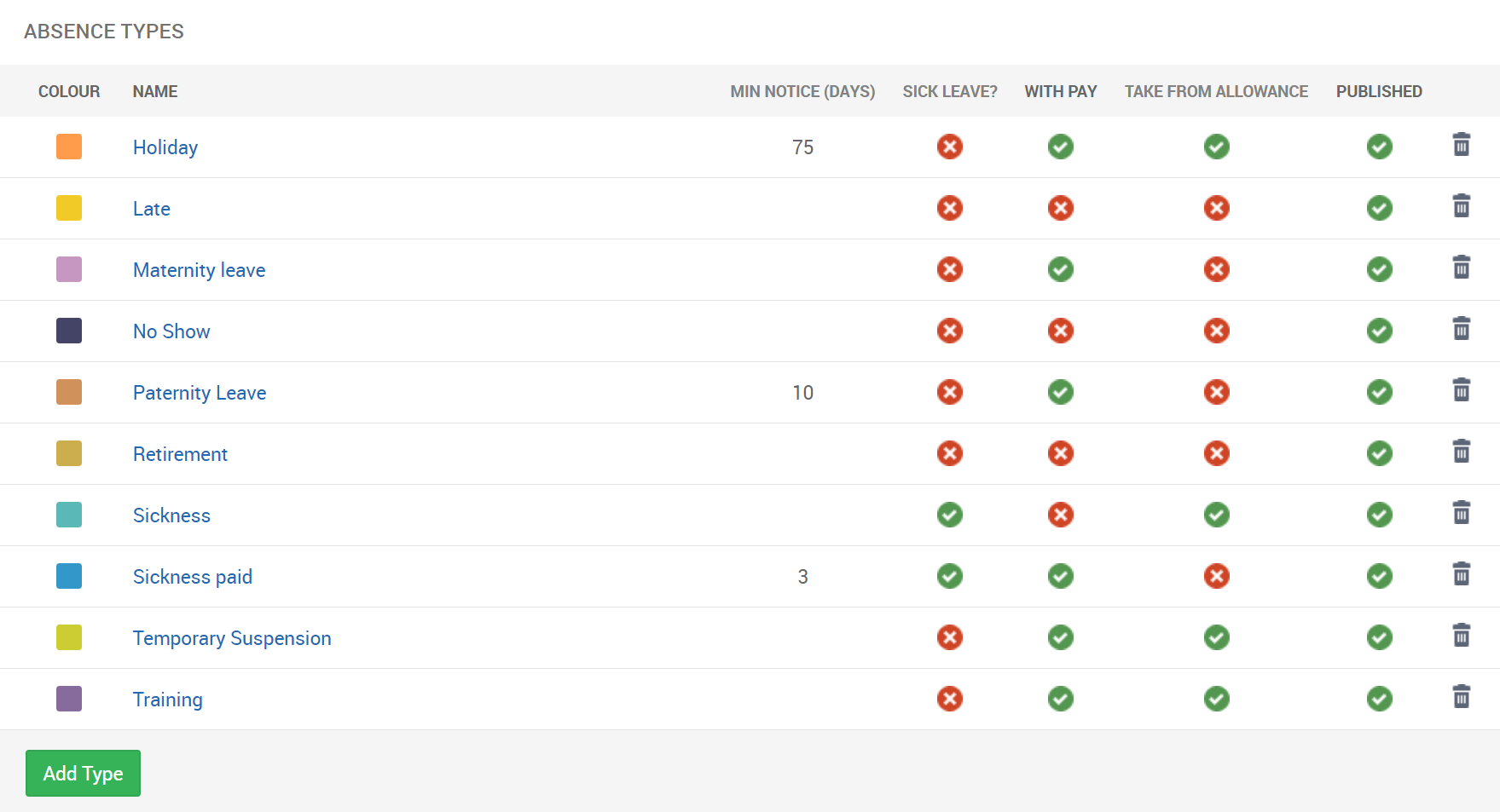 Custom Absence Types in PARiM´s Staff Management Software