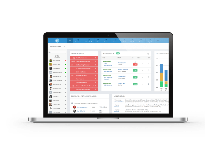PARiM Security Workforce Software